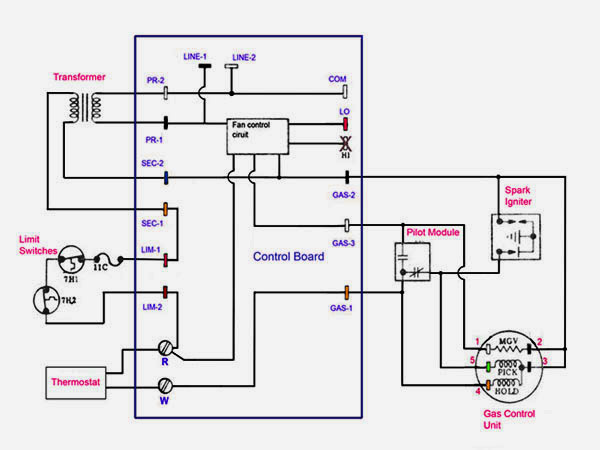 wiringDiagram1cla gas furnace control board wiring diagram circuit and schematics furnace wiring diagrams at bayanpartner.co